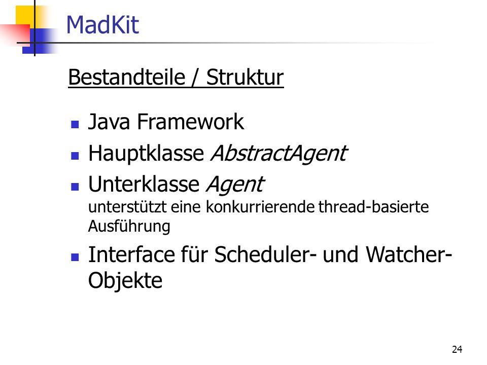 MadKit Bestandteile / Struktur Java Framework