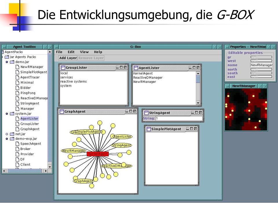 Die Entwicklungsumgebung, die G-BOX