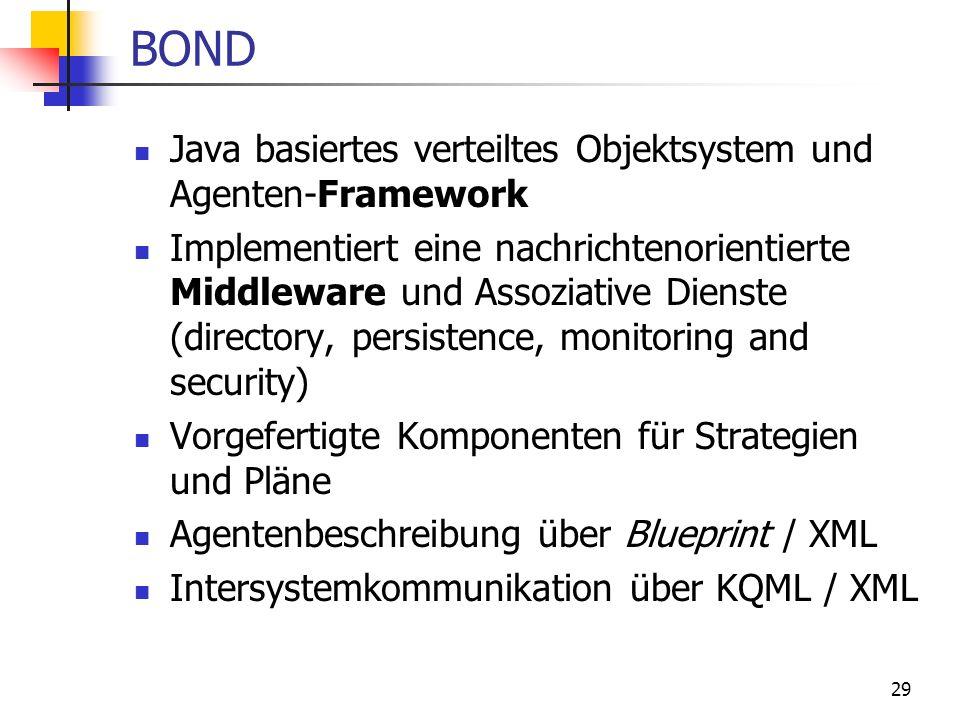 BOND Java basiertes verteiltes Objektsystem und Agenten-Framework