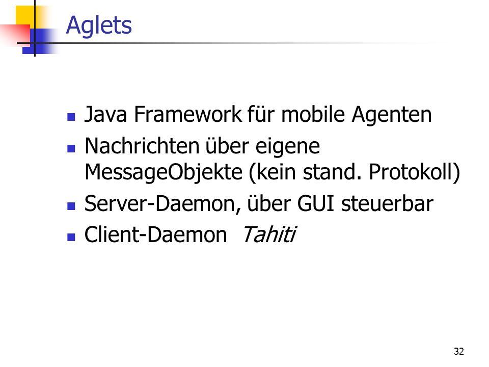 Aglets Java Framework für mobile Agenten
