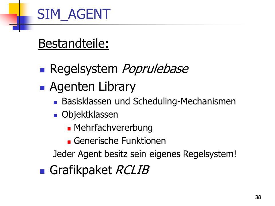 SIM_AGENT Bestandteile: Regelsystem Poprulebase Agenten Library