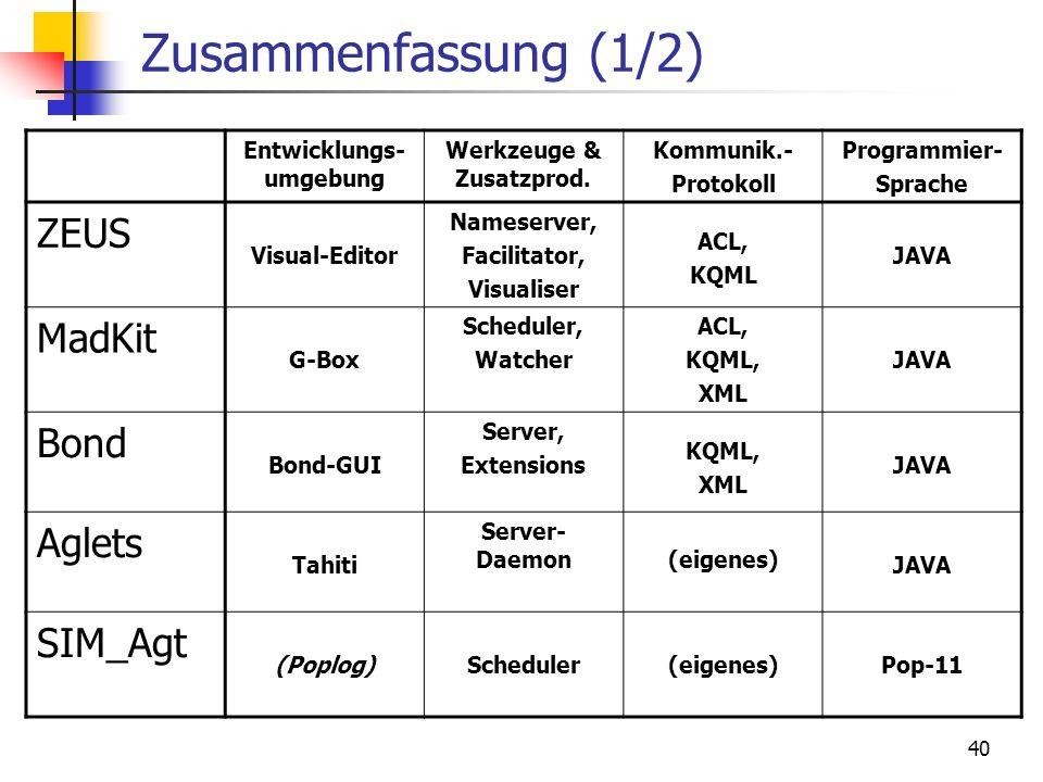 Entwicklungs-umgebung Werkzeuge & Zusatzprod.