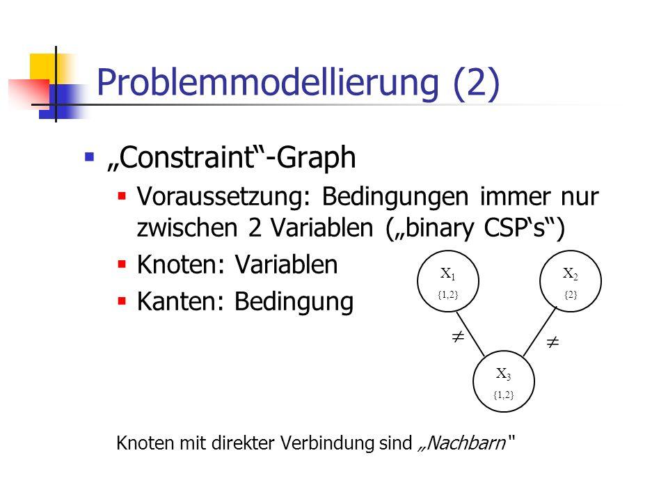 Problemmodellierung (2)