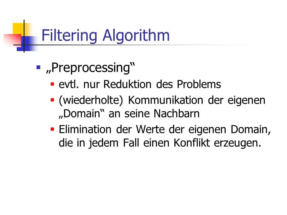 """Filtering Algorithm """"Preprocessing evtl. nur Reduktion des Problems"""