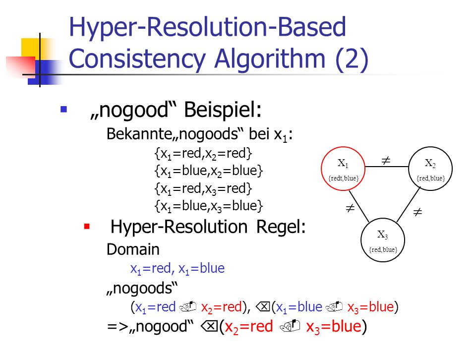 Hyper-Resolution-Based Consistency Algorithm (2)