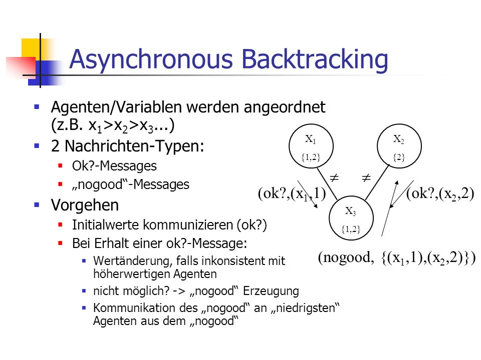 Asynchronous Backtracking