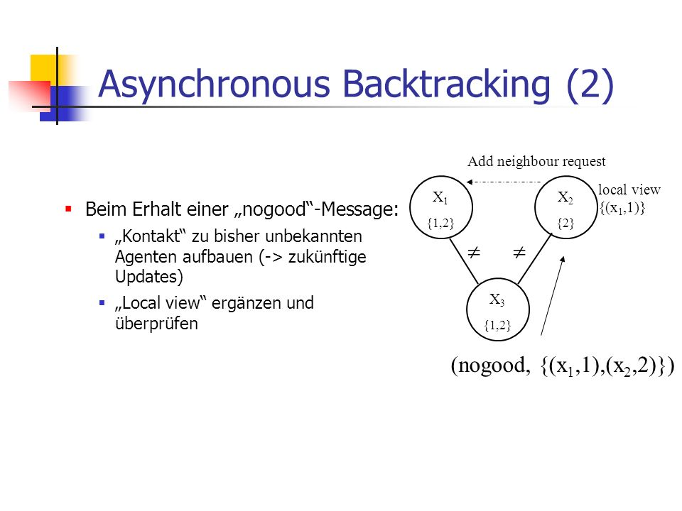 Asynchronous Backtracking (2)