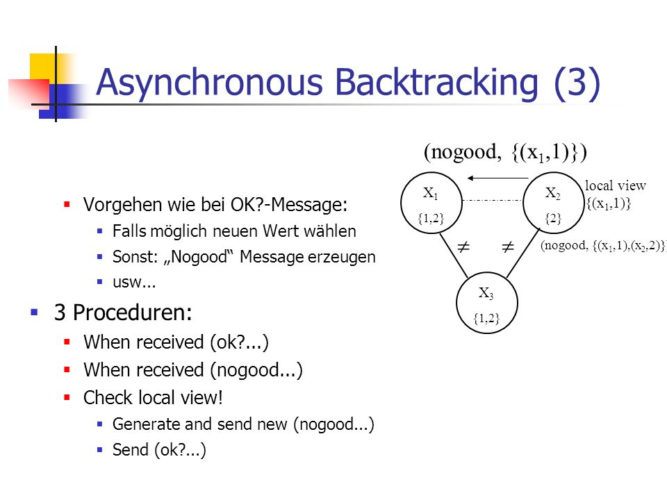 Asynchronous Backtracking (3)