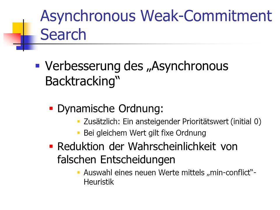 Asynchronous Weak-Commitment Search