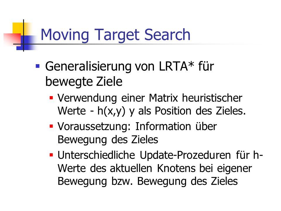 Moving Target Search Generalisierung von LRTA* für bewegte Ziele