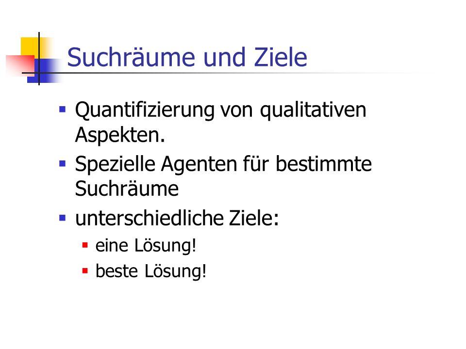 Suchräume und Ziele Quantifizierung von qualitativen Aspekten.