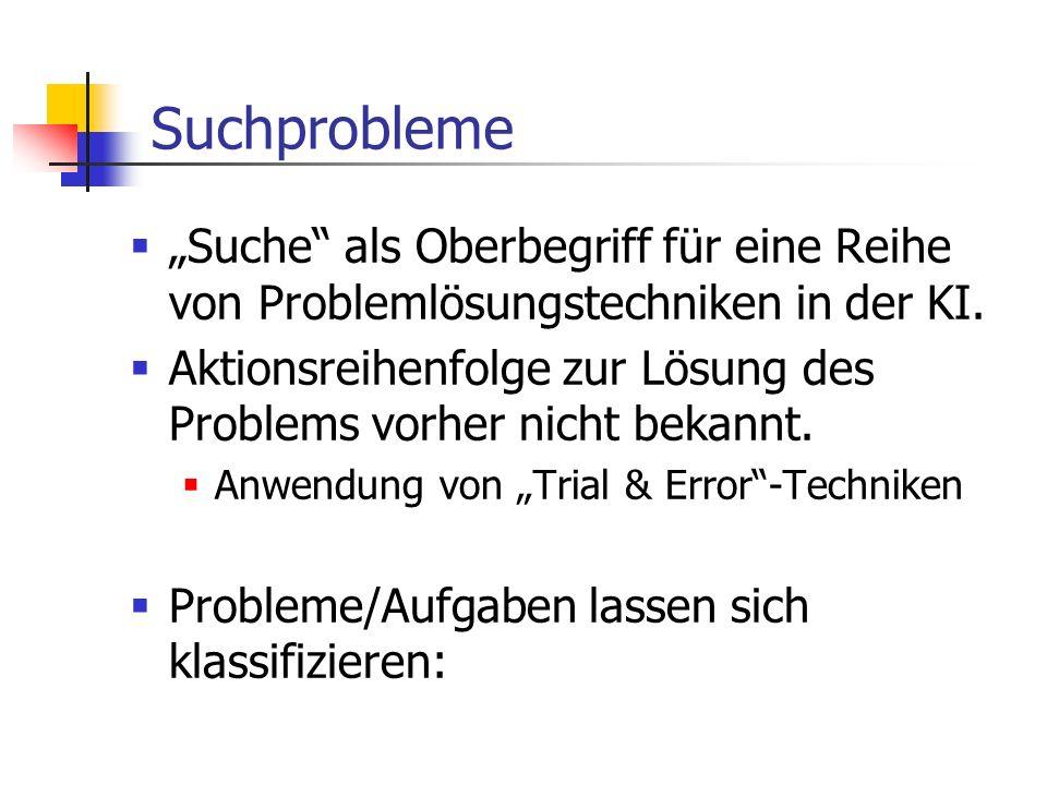 """Suchprobleme """"Suche als Oberbegriff für eine Reihe von Problemlösungstechniken in der KI."""