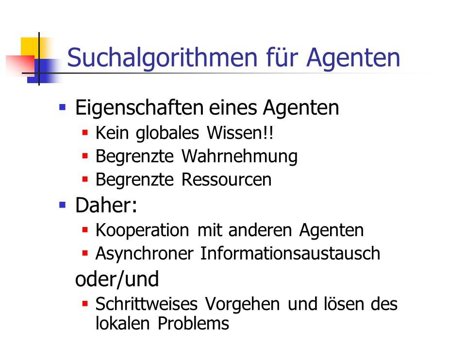 Suchalgorithmen für Agenten