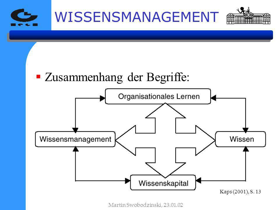 WISSENSMANAGEMENT Zusammenhang der Begriffe: Kaps (2001), S. 13