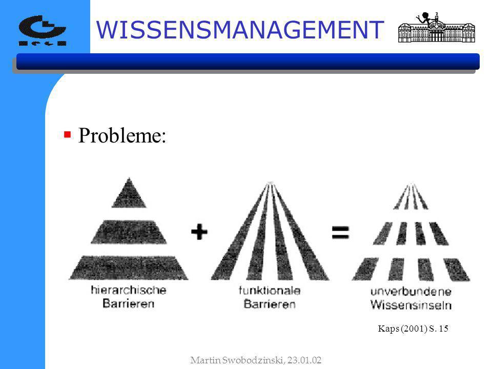 WISSENSMANAGEMENT Probleme: Kaps (2001) S. 15