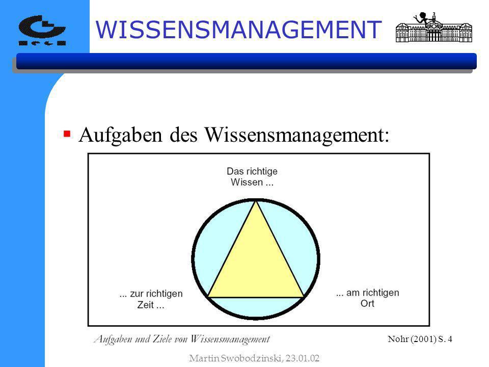 WISSENSMANAGEMENT Aufgaben des Wissensmanagement: Nohr (2001) S. 4