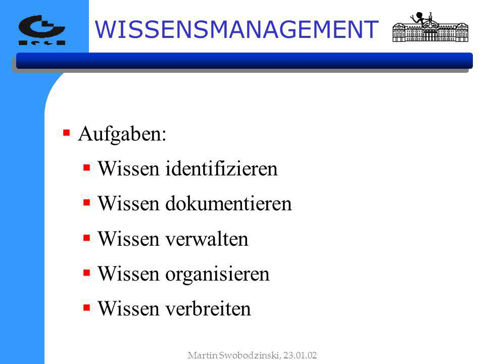 WISSENSMANAGEMENT Aufgaben: Wissen identifizieren Wissen dokumentieren