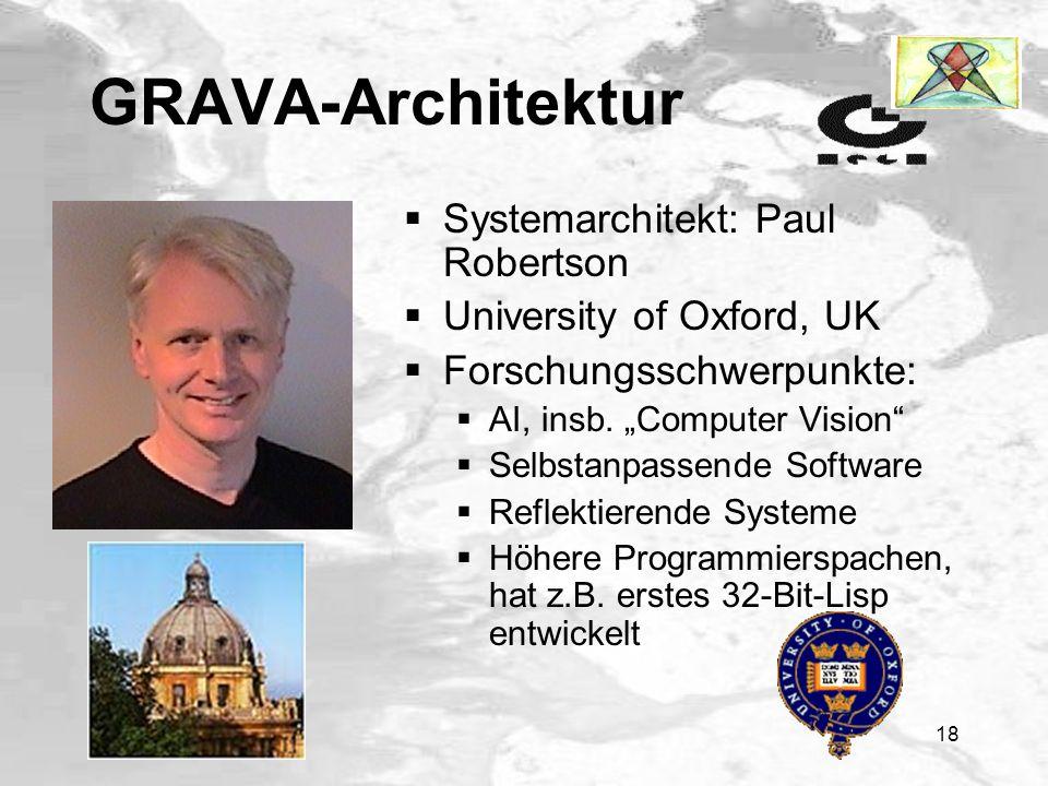 GRAVA-Architektur Systemarchitekt: Paul Robertson