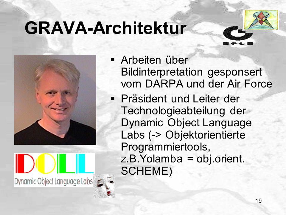 GRAVA-Architektur Arbeiten über Bildinterpretation gesponsert vom DARPA und der Air Force.