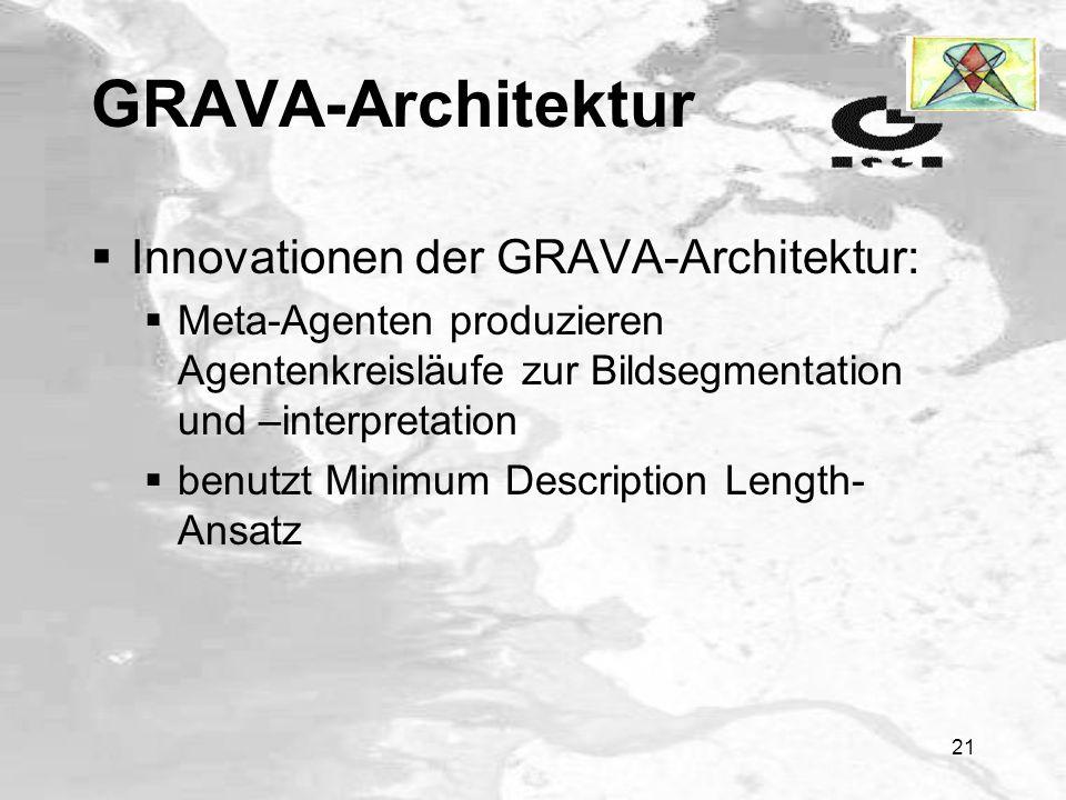 GRAVA-Architektur Innovationen der GRAVA-Architektur: