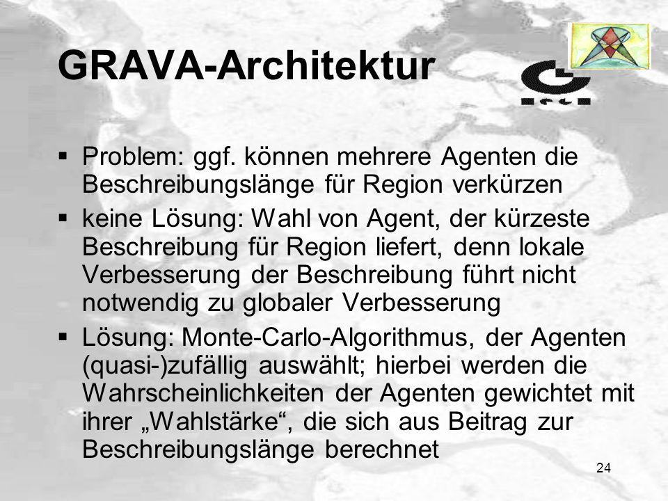 GRAVA-Architektur Problem: ggf. können mehrere Agenten die Beschreibungslänge für Region verkürzen.