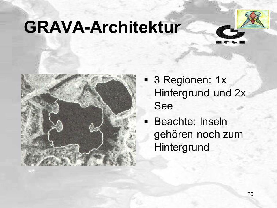 GRAVA-Architektur 3 Regionen: 1x Hintergrund und 2x See