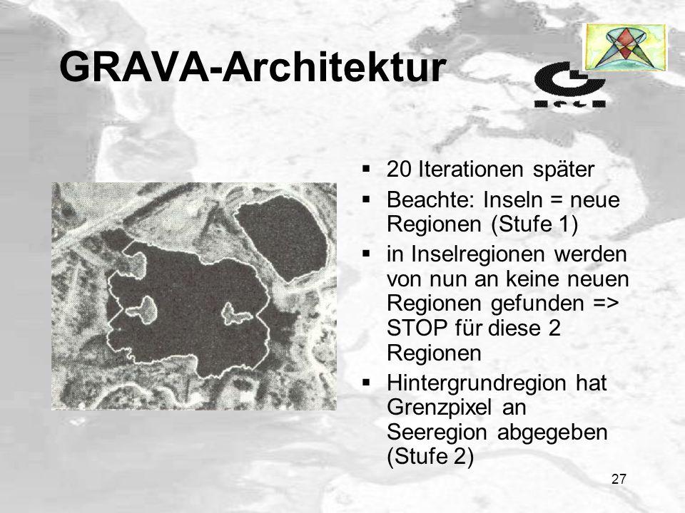 GRAVA-Architektur 20 Iterationen später