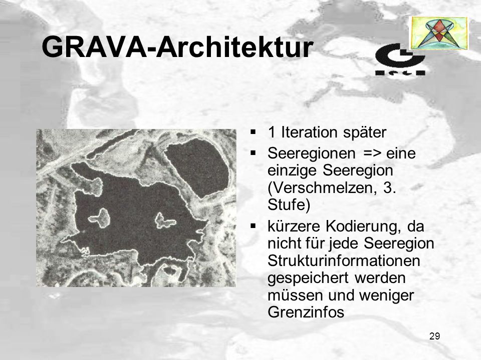 GRAVA-Architektur 1 Iteration später