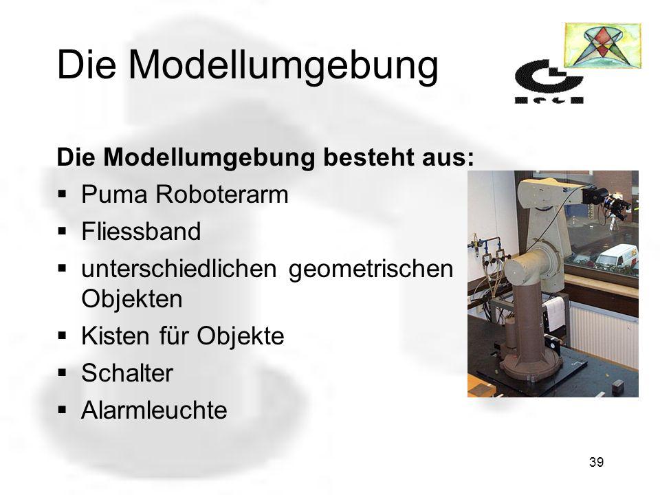 Die Modellumgebung Die Modellumgebung besteht aus: Puma Roboterarm