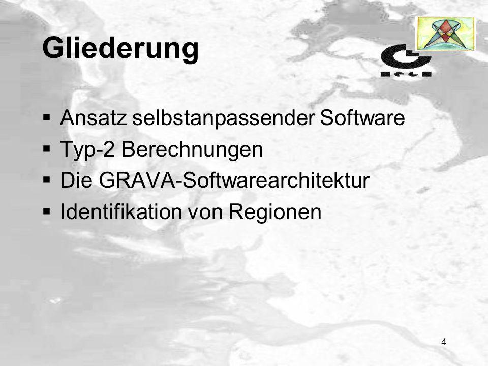 Gliederung Ansatz selbstanpassender Software Typ-2 Berechnungen