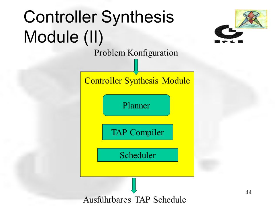 Controller Synthesis Module (II)