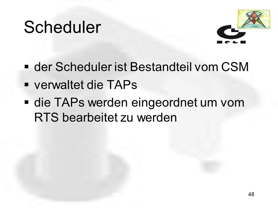Scheduler der Scheduler ist Bestandteil vom CSM verwaltet die TAPs