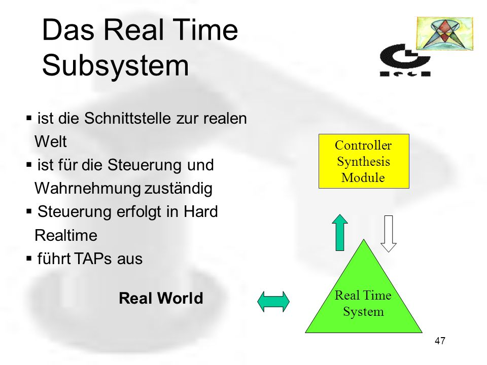 Das Real Time Subsystem
