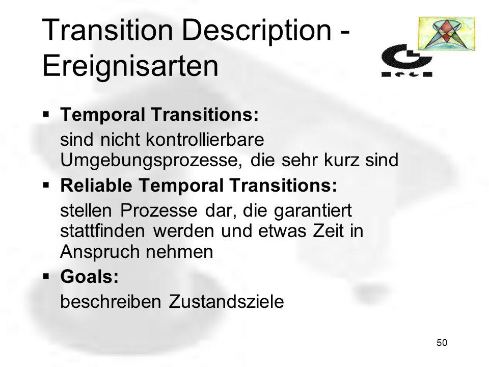 Transition Description - Ereignisarten
