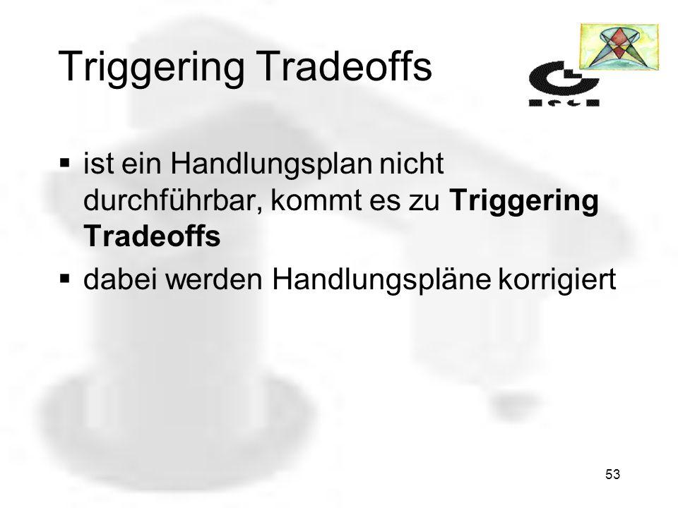 Triggering Tradeoffs ist ein Handlungsplan nicht durchführbar, kommt es zu Triggering Tradeoffs.