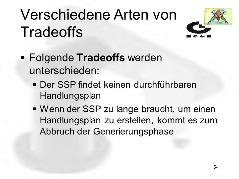 Verschiedene Arten von Tradeoffs