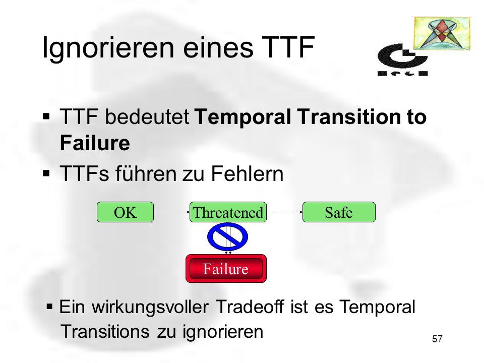 Ignorieren eines TTF TTF bedeutet Temporal Transition to Failure