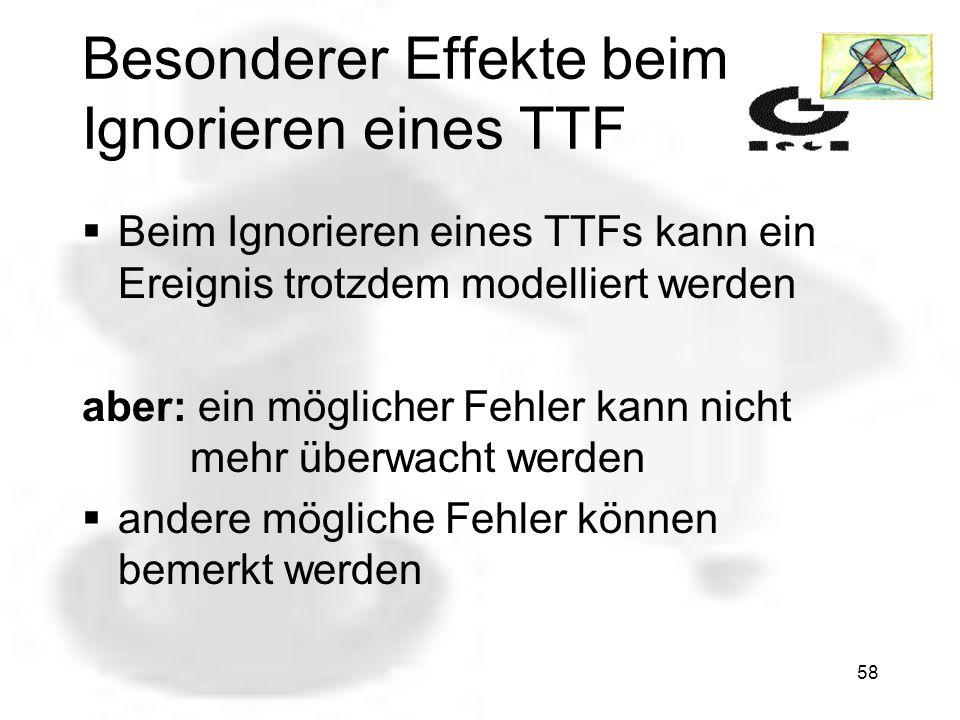 Besonderer Effekte beim Ignorieren eines TTF