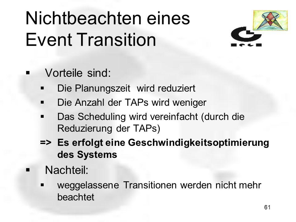 Nichtbeachten eines Event Transition