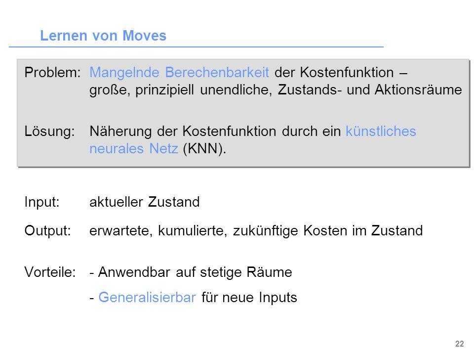 Lernen von Moves Problem: Mangelnde Berechenbarkeit der Kostenfunktion – große, prinzipiell unendliche, Zustands- und Aktionsräume.