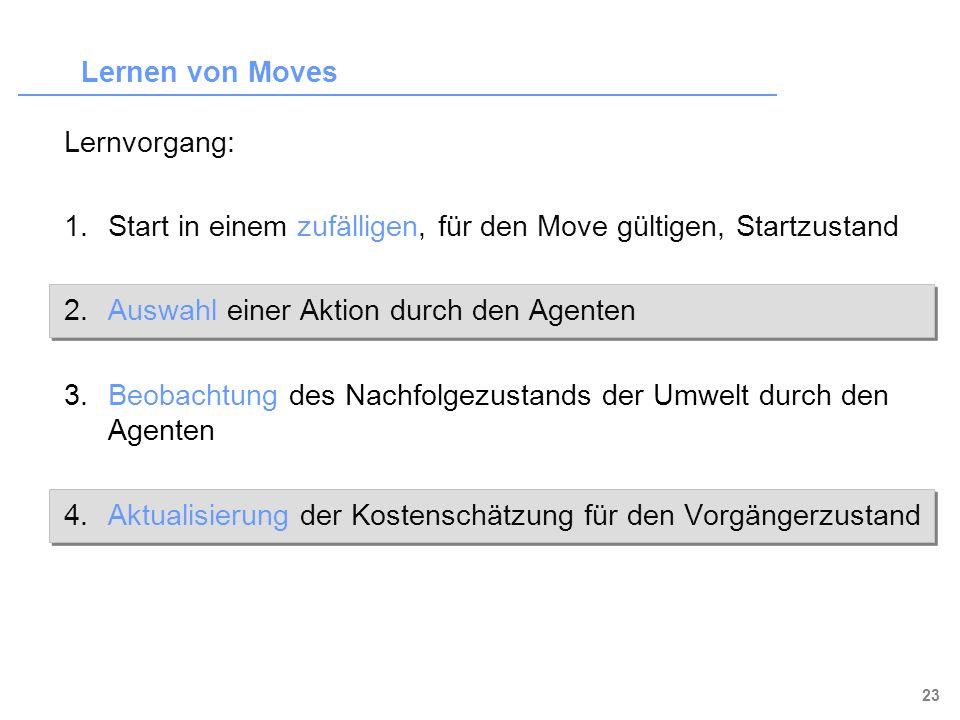Lernen von Moves Lernvorgang: 1. Start in einem zufälligen, für den Move gültigen, Startzustand. 2. Auswahl einer Aktion durch den Agenten.