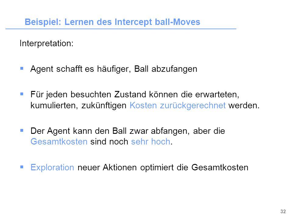 Beispiel: Lernen des Intercept ball-Moves