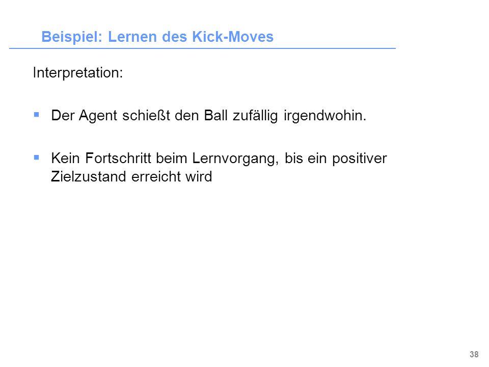 Beispiel: Lernen des Kick-Moves