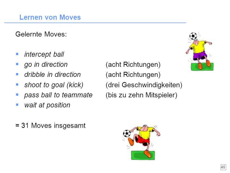 Lernen von Moves Gelernte Moves: intercept ball. go in direction (acht Richtungen) dribble in direction (acht Richtungen)