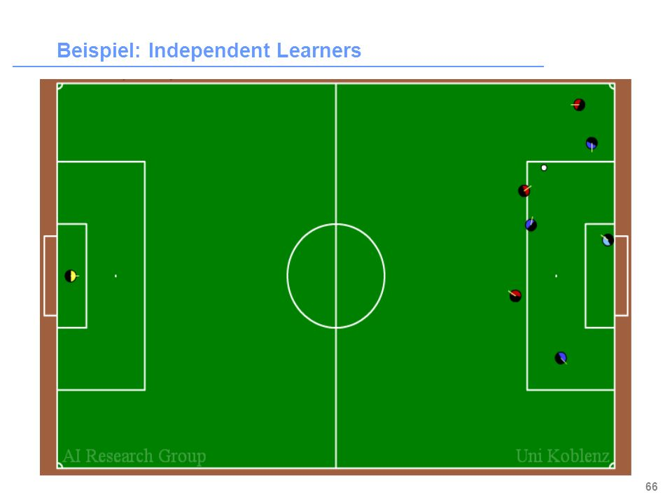 Beispiel: Independent Learners
