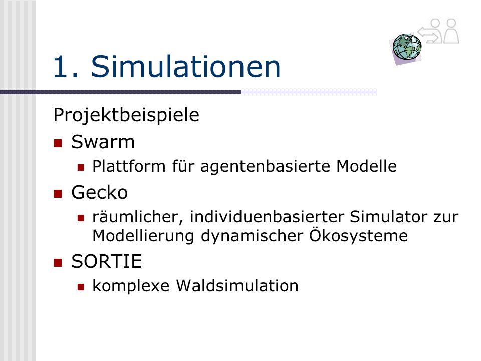 1. Simulationen Projektbeispiele Swarm Gecko SORTIE