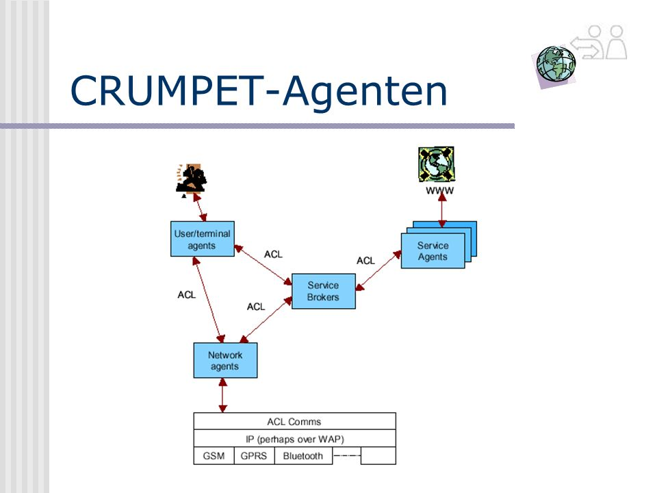 CRUMPET-Agenten