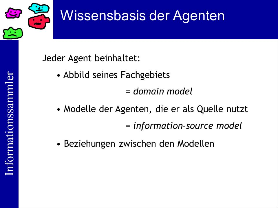 Wissensbasis der Agenten