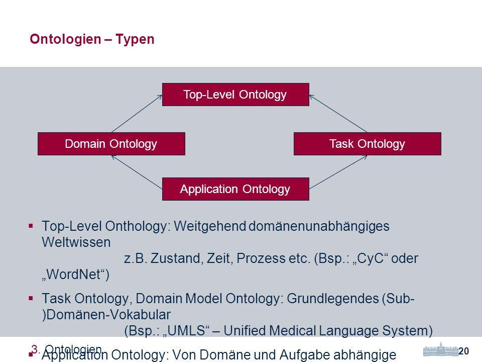 """Ontologien – Typen Top-Level Onthology: Weitgehend domänenunabhängiges Weltwissen z.B. Zustand, Zeit, Prozess etc. (Bsp.: """"CyC oder """"WordNet )"""