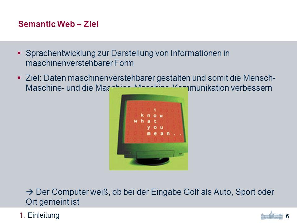 Semantic Web – Ziel Sprachentwicklung zur Darstellung von Informationen in maschinenverstehbarer Form.